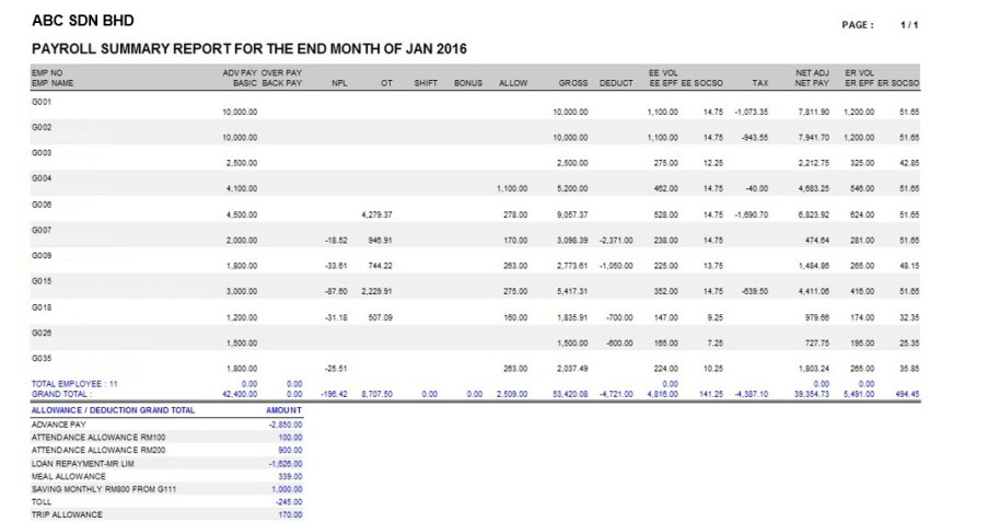 Malaysia Payroll & HR Software