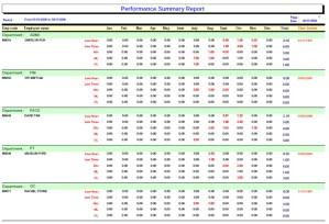 Time Management Software Pro (V1SoHo) - 9.0